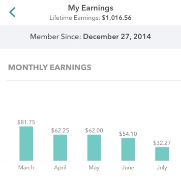 March 2017 ($5-$10 from referrals)