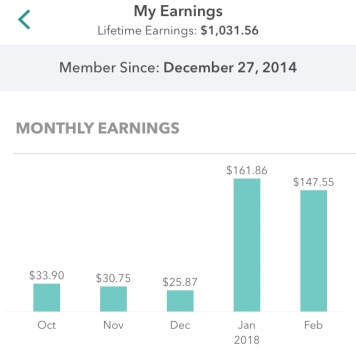 January 2018 ($10-$15 from referrals)